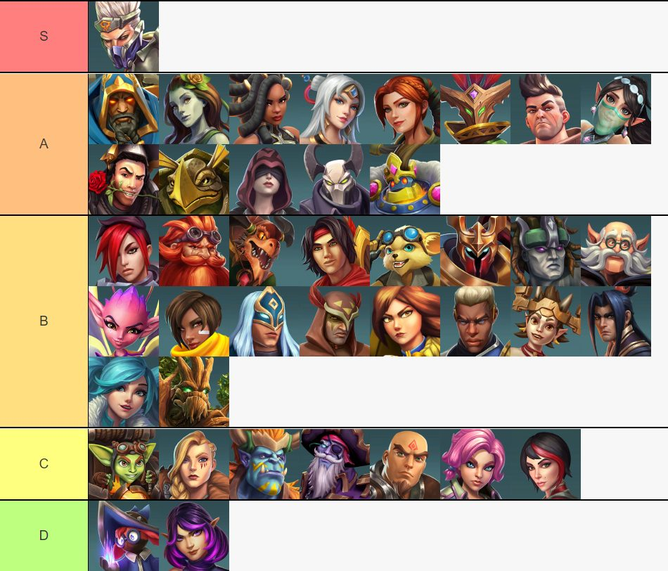 Paladins Tier List Best Characters of March 2021 | Cult of Gamer